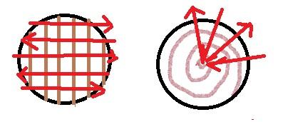 Segédlet az Eszterházy mintához. Barnával jelöltem a csokizást, és piros nyilakkal, hogy merre kell húzni a mintát. Nem a legszebb ábra, de talán így könnyebben érthető.
